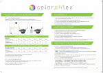 ColorpHlex Mixeckenchart